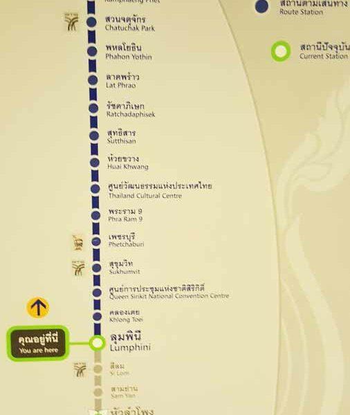 Auflistung der Haltestellen der MRT Stationen in Bangkok