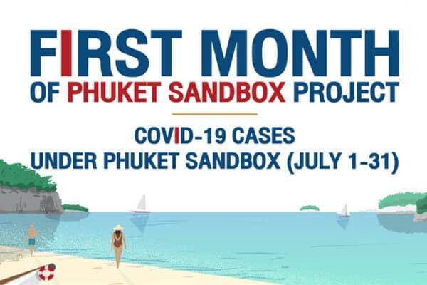 erster monat phuket sandbox resuemee header