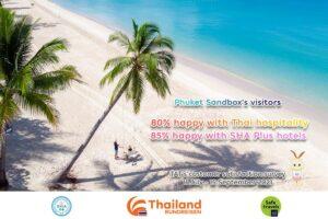 Resultat der Zufriedenheitsumfrage bei Touristen der Phuket Sandbox